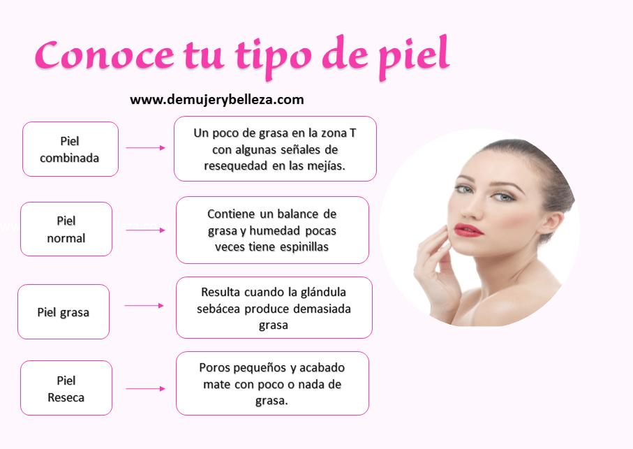 TIPOS DE PIELES Y SUS CARACTERÍSTICAS